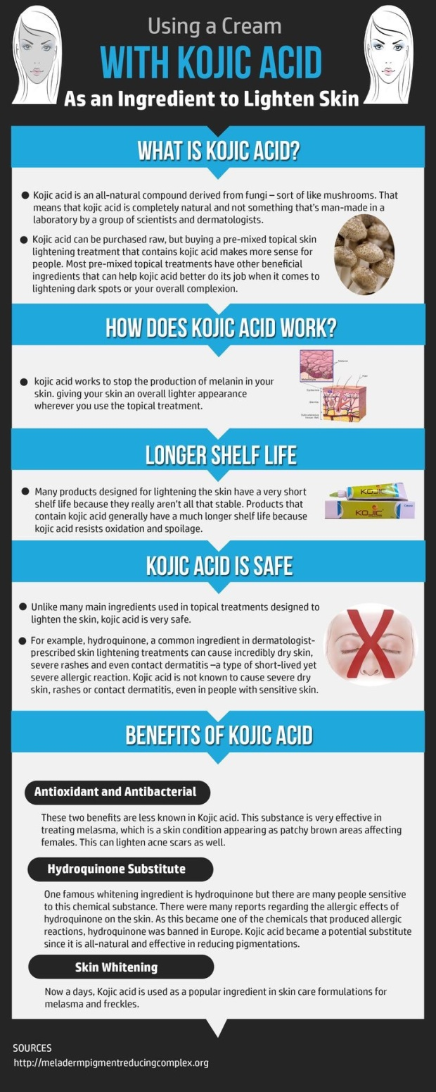 Kojic Acid Information